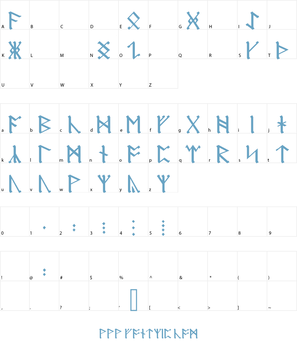 AngloSaxon Runes Font Character